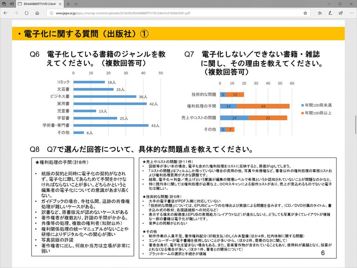 電子化できない理由は「権利処理の手間」「売上やコストの問題」 ~ 日本電子出版協会著作権委員会がアンケート結果を発表