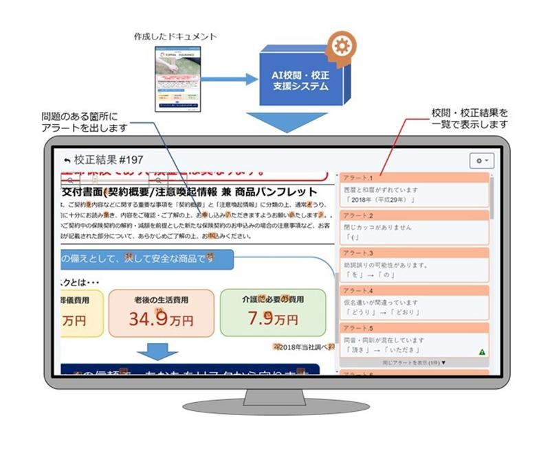 校閲・校正システムのサービスイメージ