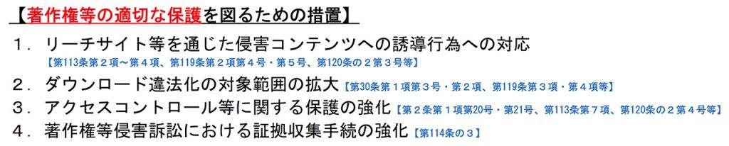 文化庁から2月22日に自民党・公明党に示された条文審査資料より
