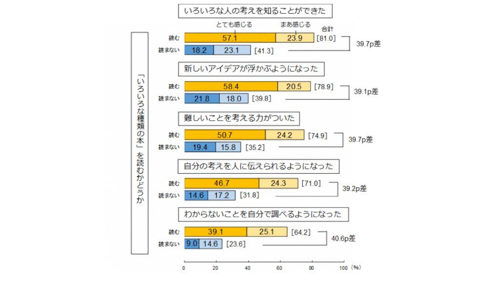 分析1-1
