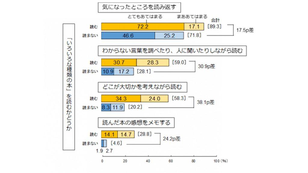 分析1-2